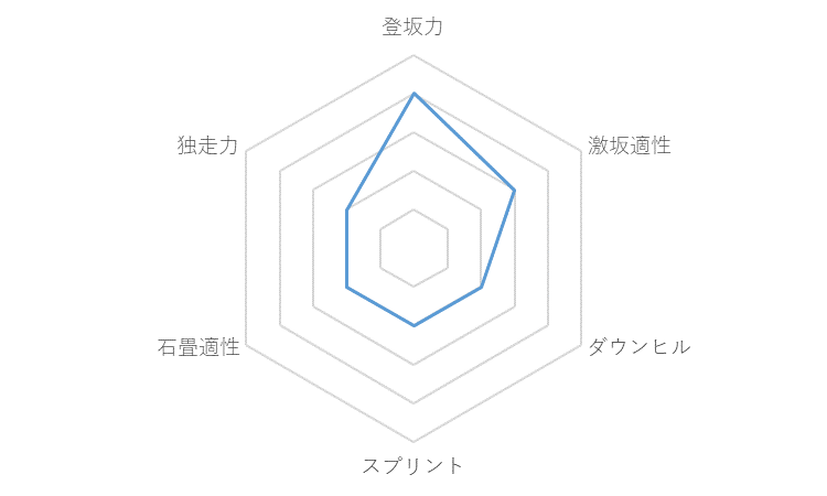 f:id:SuzuTamaki:20171202225205p:plain