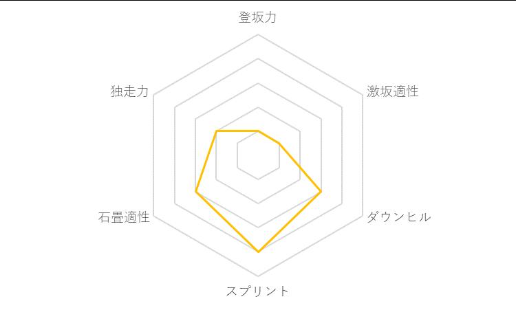 f:id:SuzuTamaki:20171202231745p:plain