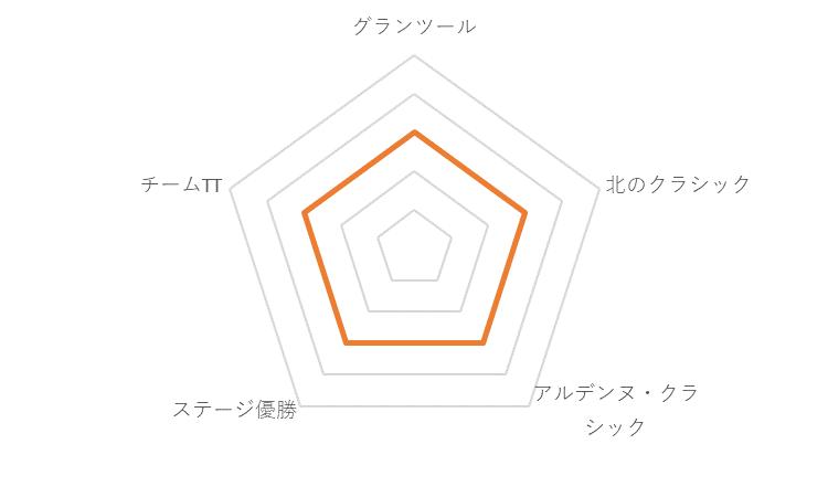 f:id:SuzuTamaki:20171203113159p:plain