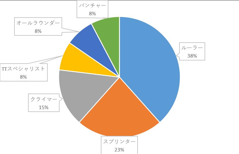 f:id:SuzuTamaki:20171203220528p:plain