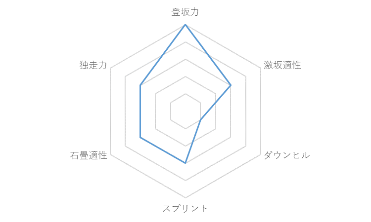 f:id:SuzuTamaki:20171203221734p:plain