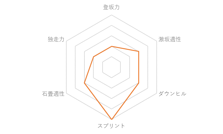 f:id:SuzuTamaki:20171203222825p:plain