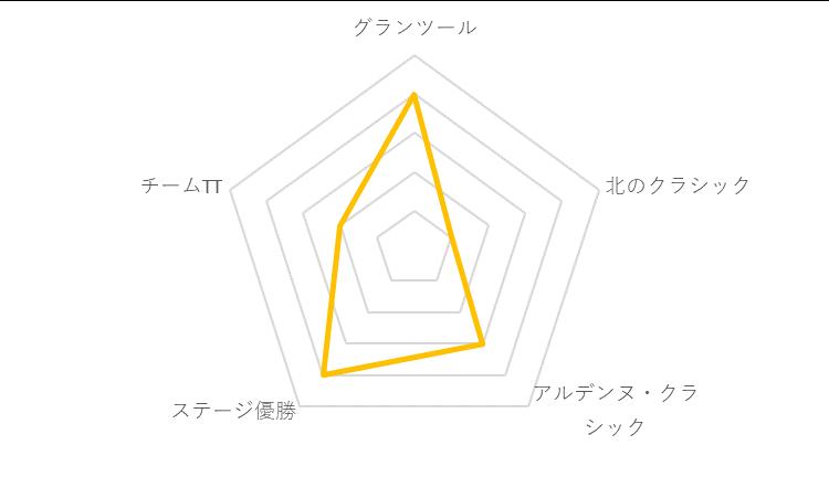 f:id:SuzuTamaki:20171206004025p:plain