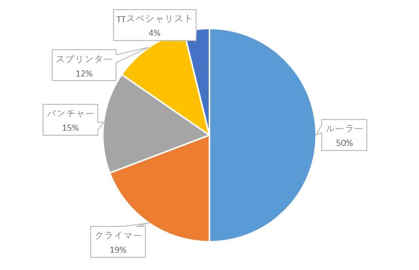 f:id:SuzuTamaki:20171207005723p:plain