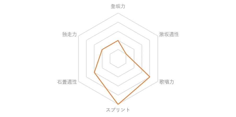 f:id:SuzuTamaki:20171207011108p:plain