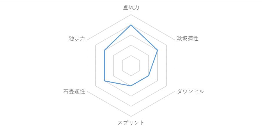 f:id:SuzuTamaki:20171209090319p:plain