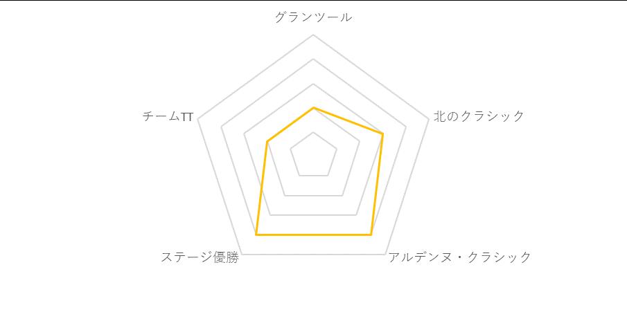 f:id:SuzuTamaki:20171209094524p:plain