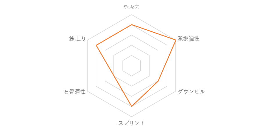 f:id:SuzuTamaki:20171209175138p:plain