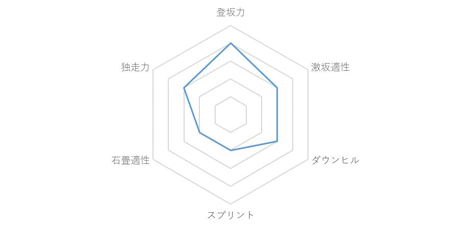 f:id:SuzuTamaki:20171209180213p:plain