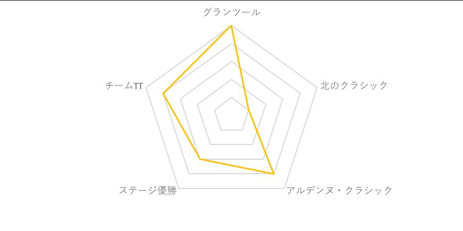 f:id:SuzuTamaki:20171209184627p:plain