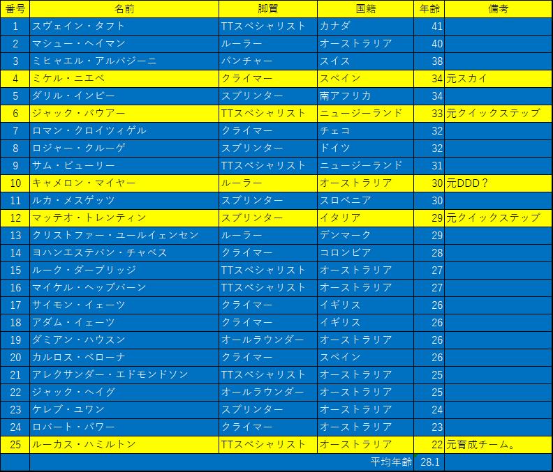 f:id:SuzuTamaki:20171210123119p:plain