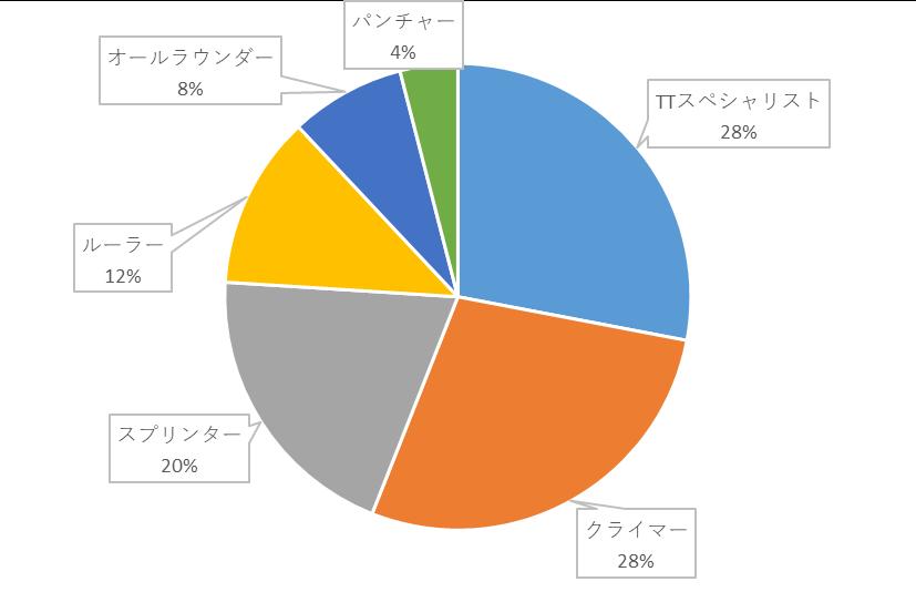f:id:SuzuTamaki:20171210123148p:plain