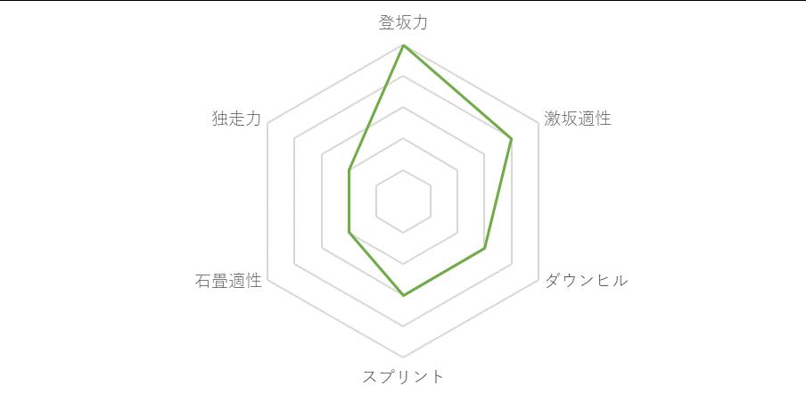 f:id:SuzuTamaki:20171210212313p:plain