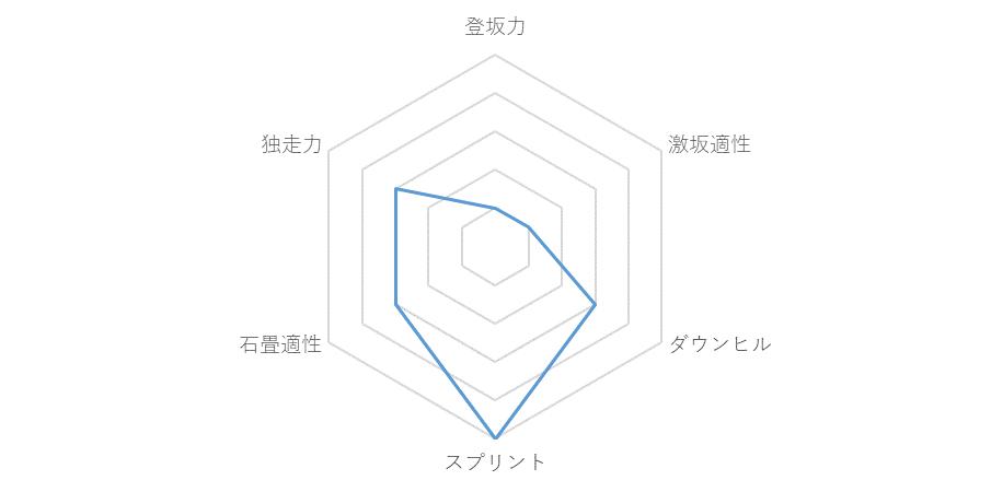 f:id:SuzuTamaki:20171210213556p:plain
