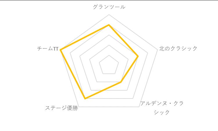 f:id:SuzuTamaki:20171210224447p:plain