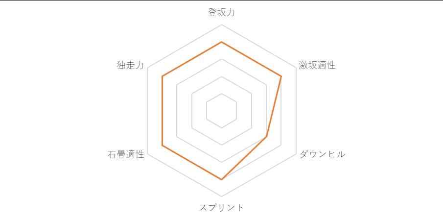 f:id:SuzuTamaki:20171211005132p:plain