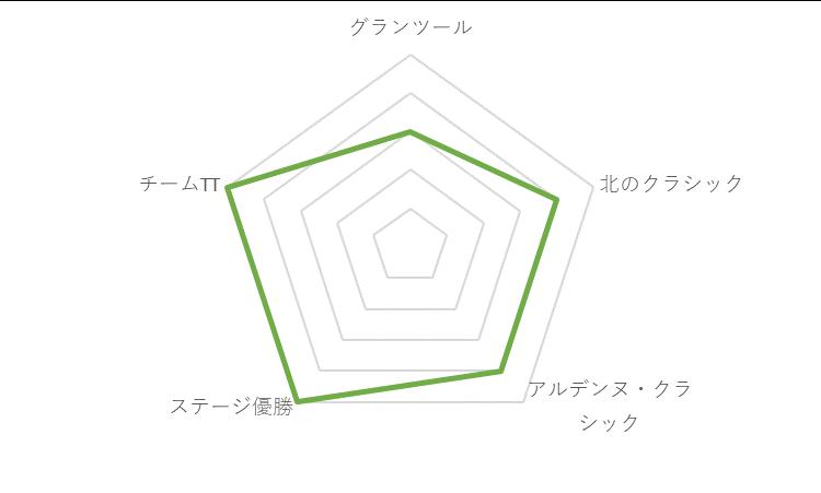 f:id:SuzuTamaki:20171211232301p:plain