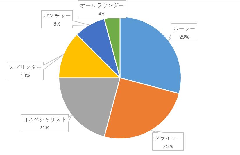 f:id:SuzuTamaki:20171216123330p:plain
