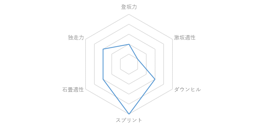 f:id:SuzuTamaki:20171216124407p:plain
