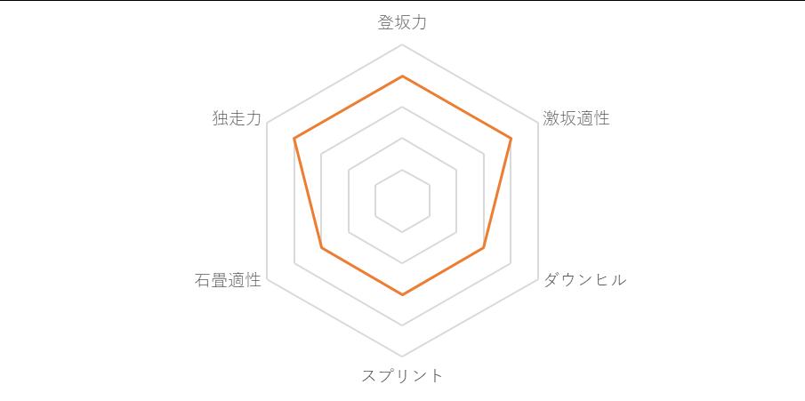 f:id:SuzuTamaki:20171216130249p:plain