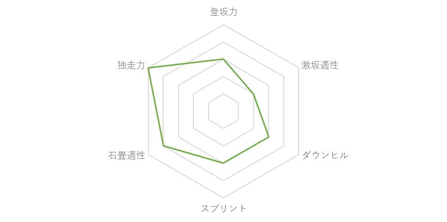 f:id:SuzuTamaki:20171216131010p:plain