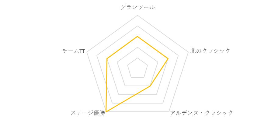 f:id:SuzuTamaki:20171216134113p:plain
