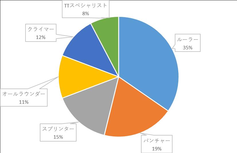 f:id:SuzuTamaki:20171217110008p:plain