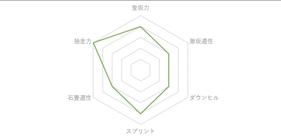 f:id:SuzuTamaki:20171217110826p:plain
