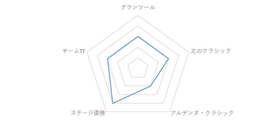 f:id:SuzuTamaki:20171217165707p:plain