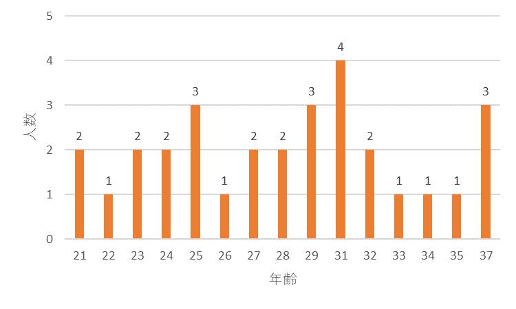 f:id:SuzuTamaki:20171217230737p:plain