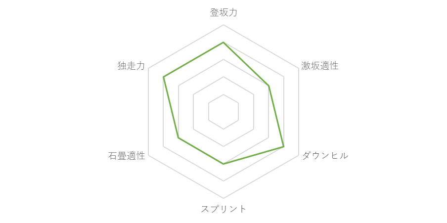 f:id:SuzuTamaki:20171217233917p:plain