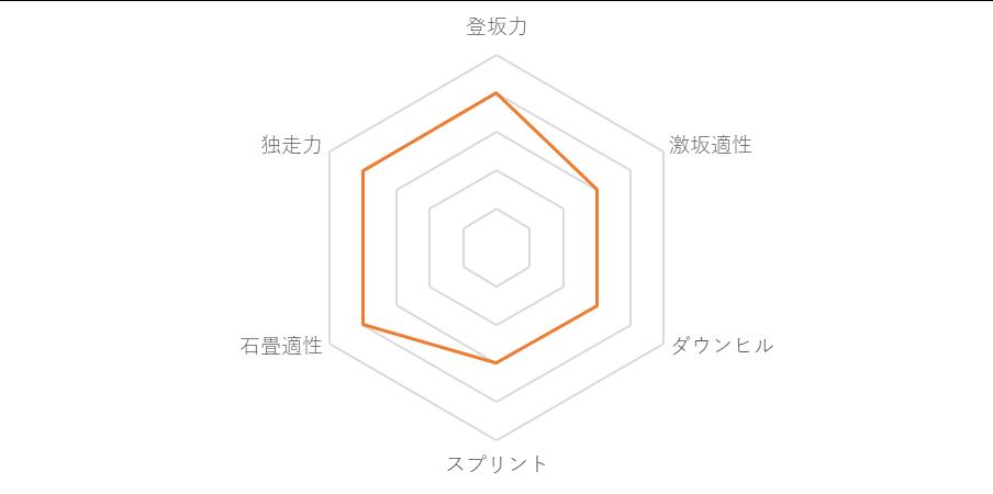 f:id:SuzuTamaki:20171217233950p:plain