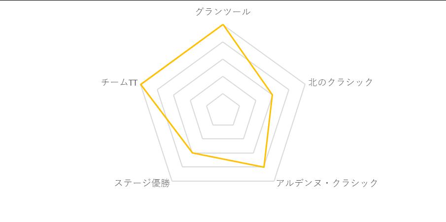f:id:SuzuTamaki:20171217234028p:plain