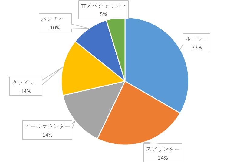 f:id:SuzuTamaki:20171228160937p:plain