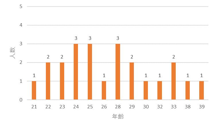 f:id:SuzuTamaki:20171228161041p:plain