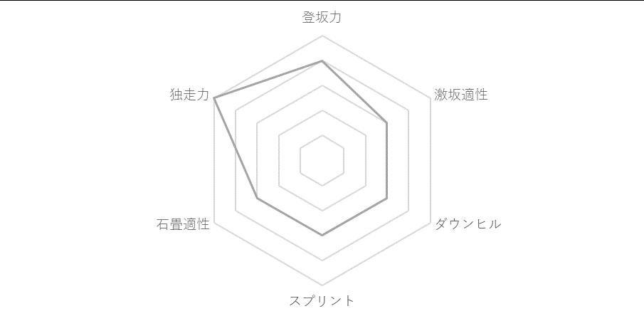 f:id:SuzuTamaki:20171228162103p:plain