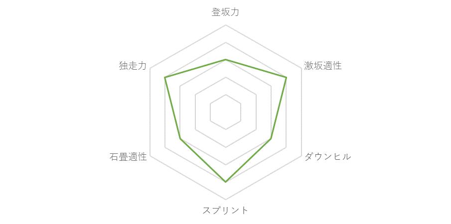 f:id:SuzuTamaki:20171228162159p:plain
