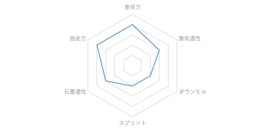 f:id:SuzuTamaki:20171228162227p:plain