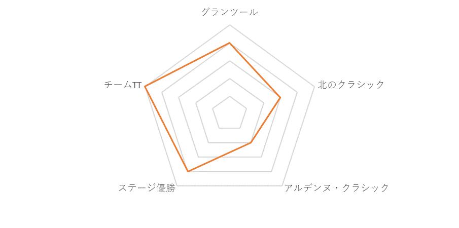f:id:SuzuTamaki:20171228163401p:plain