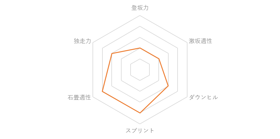 f:id:SuzuTamaki:20171229122636p:plain