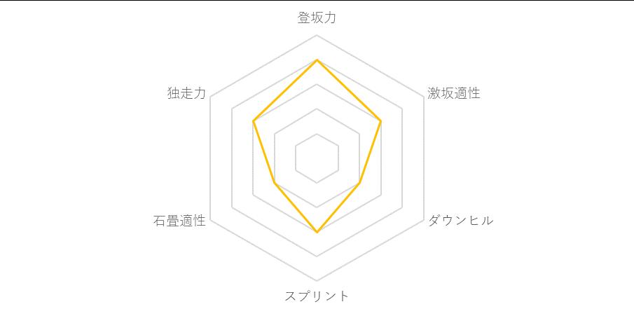 f:id:SuzuTamaki:20171229122703p:plain