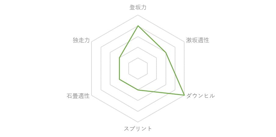 f:id:SuzuTamaki:20171229122733p:plain