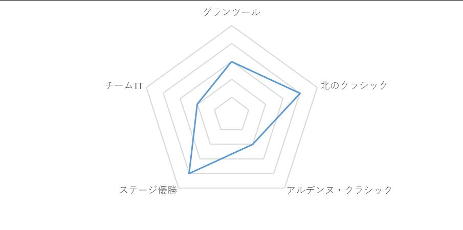 f:id:SuzuTamaki:20171229134043p:plain