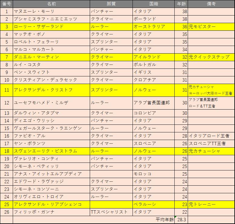 f:id:SuzuTamaki:20171230013825p:plain