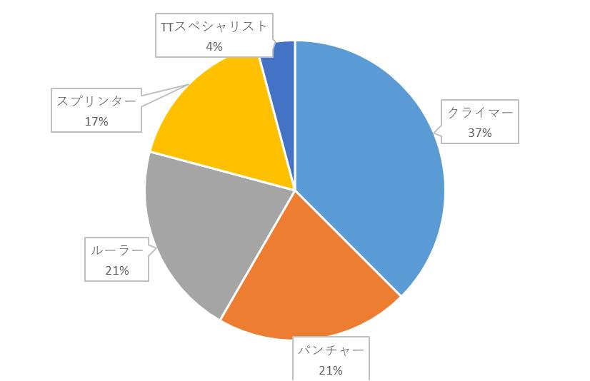 f:id:SuzuTamaki:20171230013941p:plain
