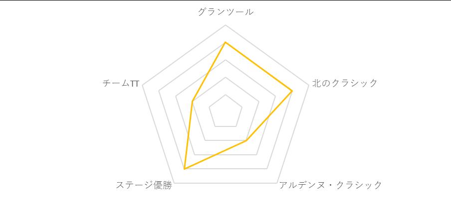 f:id:SuzuTamaki:20171230103328p:plain