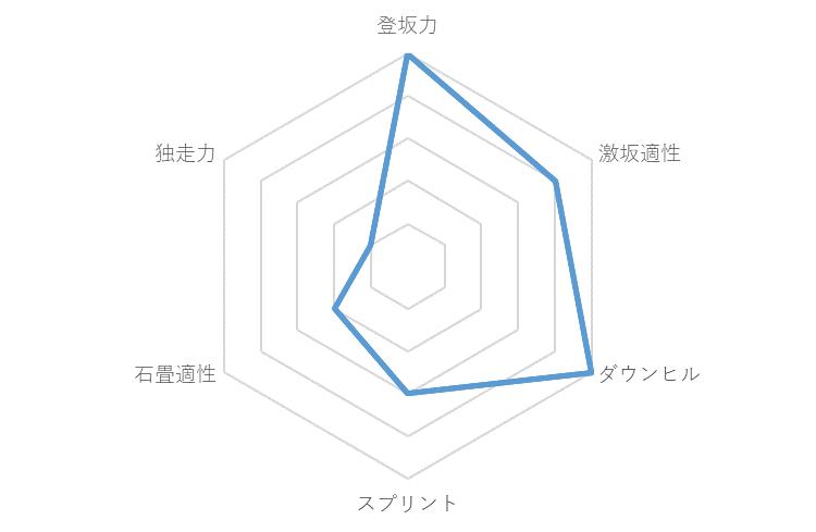 f:id:SuzuTamaki:20180104135152p:plain