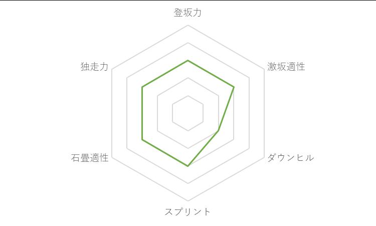 f:id:SuzuTamaki:20180104135237p:plain