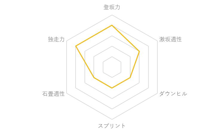 f:id:SuzuTamaki:20180104135255p:plain