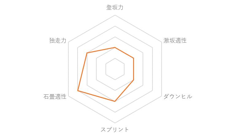 f:id:SuzuTamaki:20180104135316p:plain